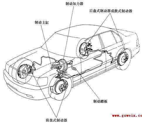 皇冠轿车结构图解与维修规范2
