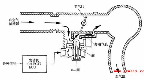 皇冠轿车结构图解与维修规范1