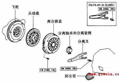 2  离合器 1,离合器剖视(图1-35) 图1-35  离合器剖视图 a)2jz-ge