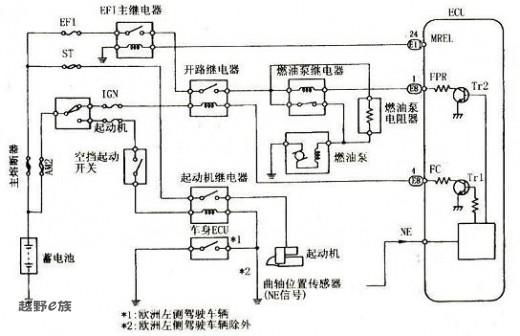 燃油泵继电器控制电路 ·点火开关sta:起动机继电器闭合,同时