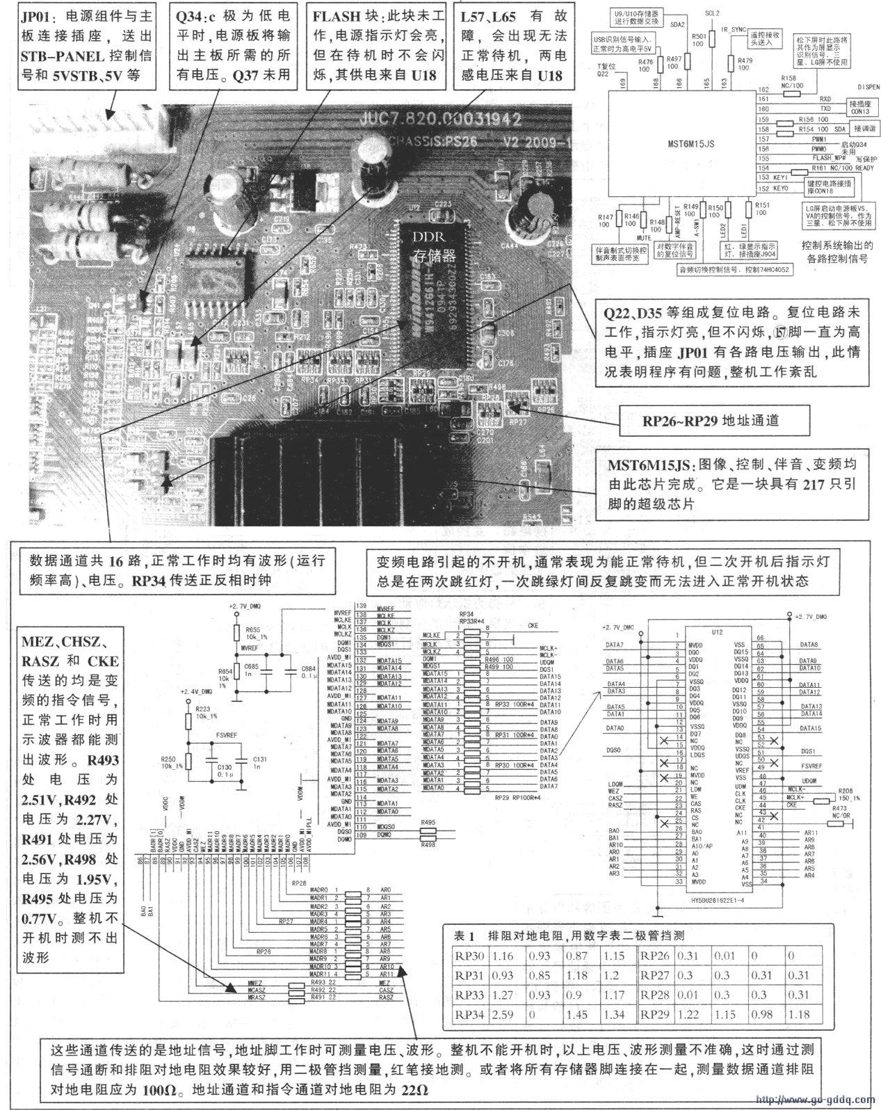 pdp等离子彩电控制电路维修示意图高清图片
