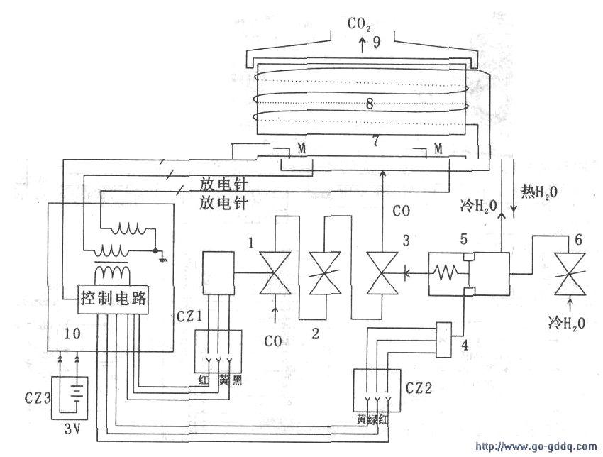 家用烟道式热水器工作原理