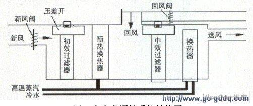 冷却系统原理图