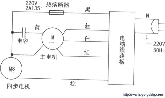 根据以往经验。断定是绕组绝缘下降,导致不能正常使用,拟更换电机。由于市场上没有遥控电机,仅有壁扇电机出售,而两者都是用同步电机摆头,因此是可以改接的。   壁扇电机引出线仅有红、白、蓝、黑、黄五根线;而遥控电机原理图如图所示:红、白、蓝线是挡位线,黑、黄线接电容两端。   改接方法:壁扇电机的原装电机上电容改在按键盒旁边空隙处,电容一端接黄线,另一端接黑线。再从报废电机中引出线剪断约50厘米(尽量剪长点)两根电源线,用于同步电机摆头工作,其二根线和新机引出五根线扎在一起。   同步电机两端引出线,一端