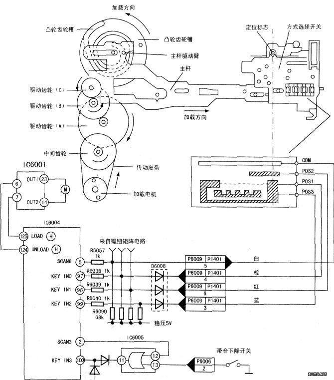 重新拨动加载电机皮带轮使方式选择开关