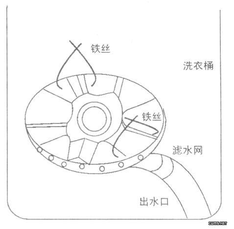 巧拆海棠牌xpb30-13半自动洗衣机波轮盘