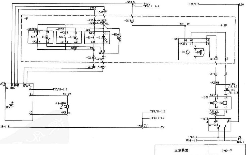 蒂森克虏伯电梯应急装置分析