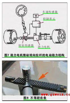 电子液压助力转向系统   ,简称   的助力原理与机械式液压高清图片