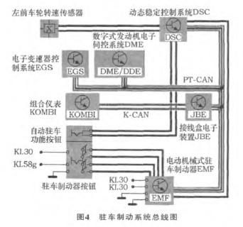 分析及检修宝马x6轿车电子驻车制动系统