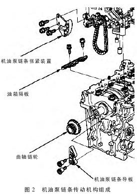 机油泵机构,使前后平衡轴被驱动正时的情况下,带动机油泵内转高清图片
