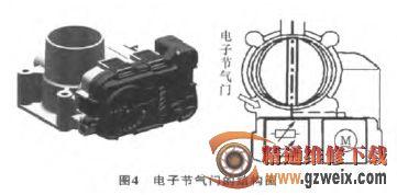检测及维修奇瑞a3电子节气门系统的结构及故障 高清图片