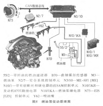 剖析奔驰272发动机燃油供应系统高清图片