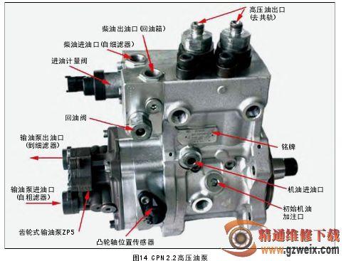 由高压泵将柴油泵入轨道内!通过喷油嘴上的溢油电磁阀控制喷油量!图片