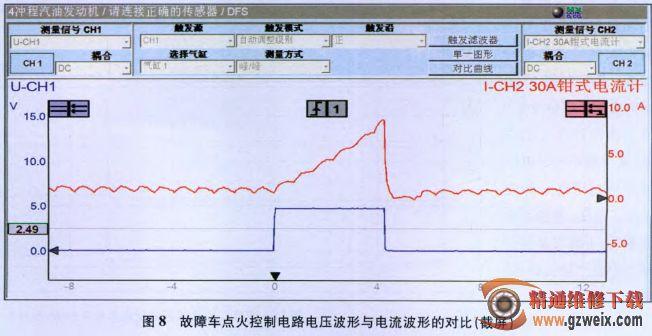 使用示波器检修桑塔纳3000车怠速抖动故障