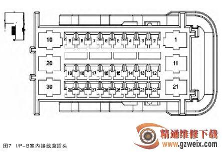 北京现代索纳塔转向灯故障 现代汽车维修