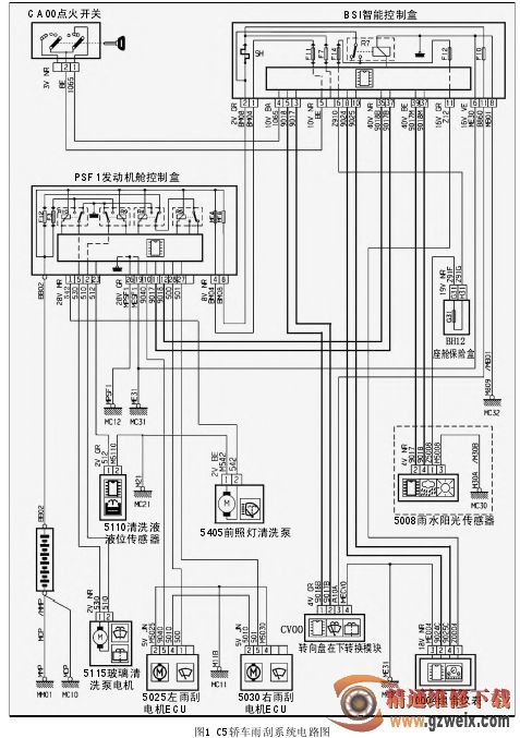 雨刮电机工作线路图_东风雪铁龙C5雨刮器不工作 - 精通维修下载
