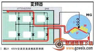 管就是发电机的三相整流桥,两个MG电机发出的电能被整流为直流电高清图片