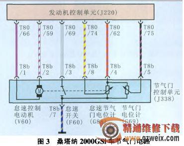 """怠速时_004组数据流第4行显示为""""怠速""""(图1);踩下加速踏板."""