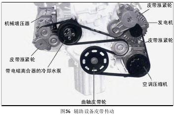 用两级多V形筋皮带传动(见图36),从而实现可接合/脱开的机械增高清图片