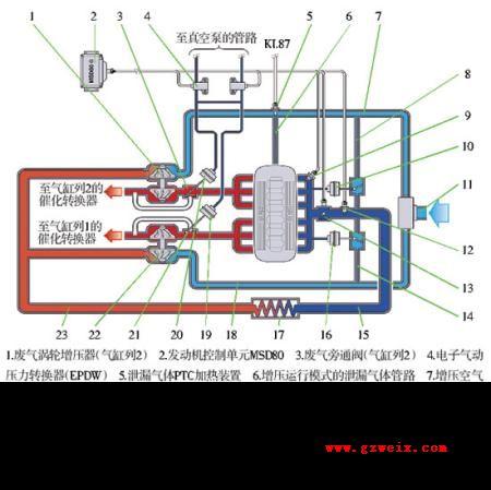 宝马f02 740li轿车 发动机故障灯点亮