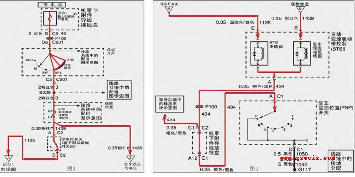 变矩器离合器脉冲宽度调制(tcc pwm)电磁阀:电磁阀控制使变矩器离合图片