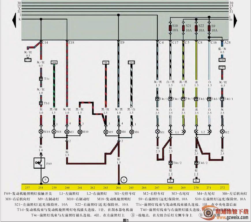 桑塔纳2000gsi轿车的原厂前照灯电路图时,发现其前照灯电路有高清图片