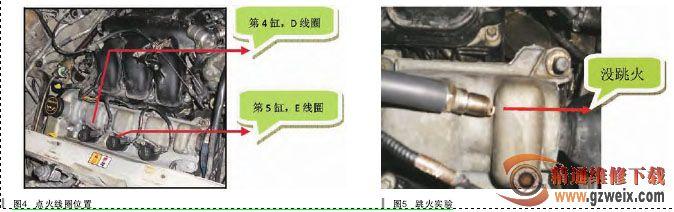 检修福特翼虎发动机抖动故障高清图片
