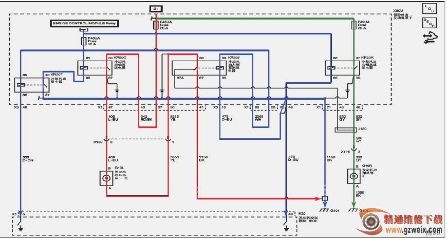 (二) 2.4L LE5发动机 1.冷却风扇低速运转时的电路(图34) 发动机控制模块通过低速冷却风扇继电器控制电路向KR20F冷却风扇继电器线圈侧提供搭铁。通电的 KR20F继电器通过继电器的开关侧,完成KR20C冷却风扇低速继电器的搭铁,使得KR20C继电器线圈通电并通过低速继电器的开关侧直接向左冷却风扇提供电压。左侧冷却风扇通过未通电的KR20J左侧冷却风扇高速继电器串联连接在右侧冷却风扇上,形成串联电路,两个风扇都低速运行。  2.冷却风扇高速运转时的电路(图35) 发动机控制模块通过KR20F继