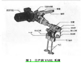 浅议痉挛技术升程气门系统截瘫视频可变图片