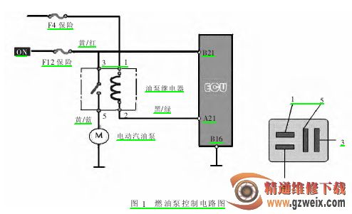 整个燃油泵控制电路图的分析来确定:可能有保险 F12、F4 烧坏造成图片