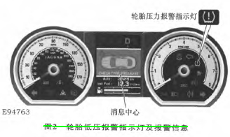 诊断与排除捷豹XF轮胎压力灯亮故障高清图片