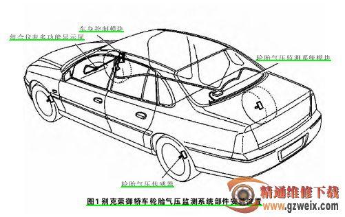 详解别克荣御轮胎气压监测系统 tpms 工作原理及编程高清图片