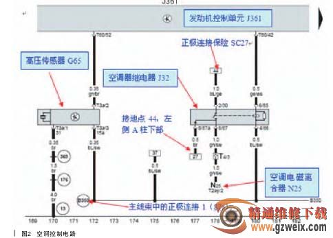 大众汽车新宝来空调结构,元件位置及电路图
