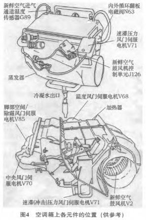 空气鼓风机v2   普通空调中v2串有调速电阻器n24, 通过鼓风机高清图片