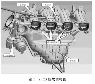系统的主要组成部分有:ecu,可变涡流阀片,真空控制阀,真空室,电磁阀,v图片