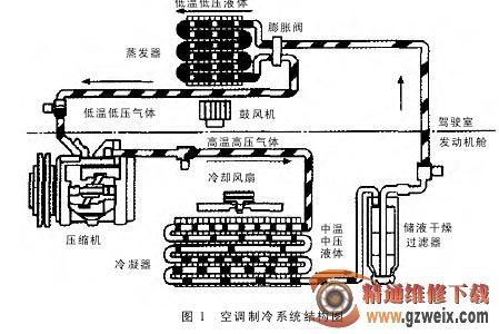 汽车空调系统原理图高清图片