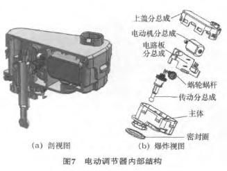 调节器的工作电源主要采用车载发电机作为电源, 为低压直流电高清图片