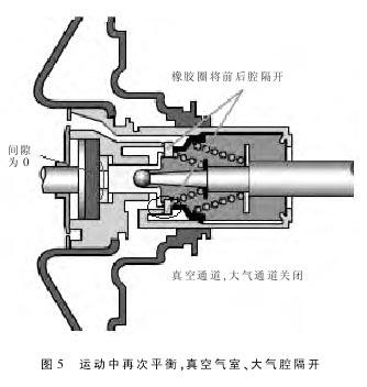 分析及维修真空助力器结构原理故障图片