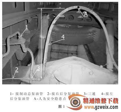 A1046L 汽车制动故障高清图片