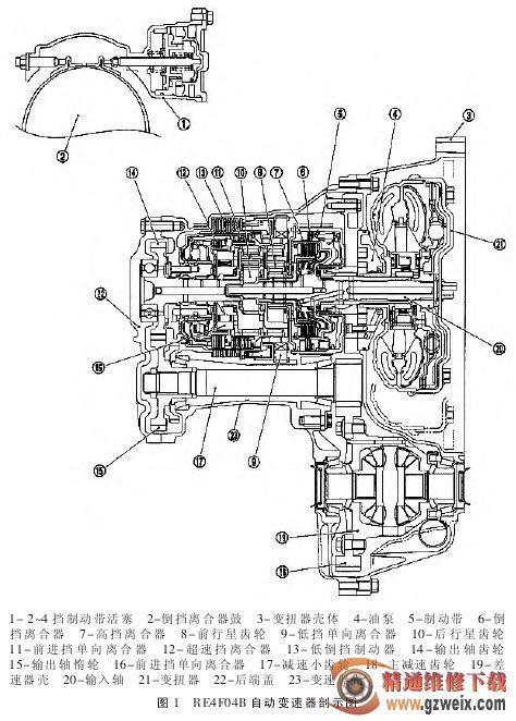 挡操作示意图.换挡杆及其饰盖(见图 4)采用源于欧洲奔驰的流高清图片