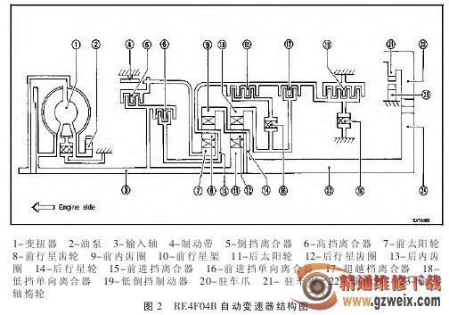 结构组成如图 1、图 2 所示.离合器和制动器的功能见表 1,离高清图片