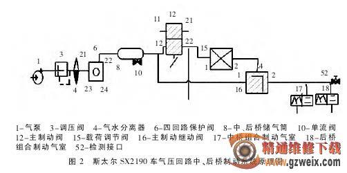 成.从制动系统原理图上找出该子系统以及有关元件如图 2 所示.其图片