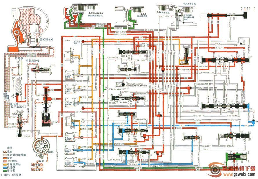 分析6l50e自动变速器油路(五)图片