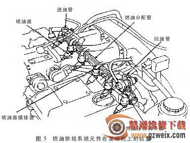 分析汽车发动机电控系统结构原理 三高清图片