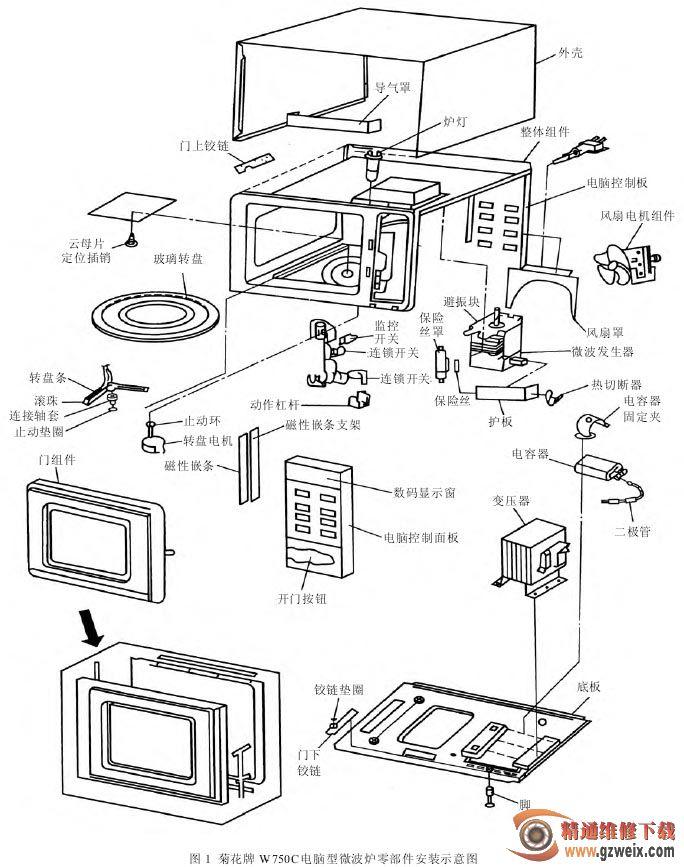 详解微波炉整机结构拆卸(一)