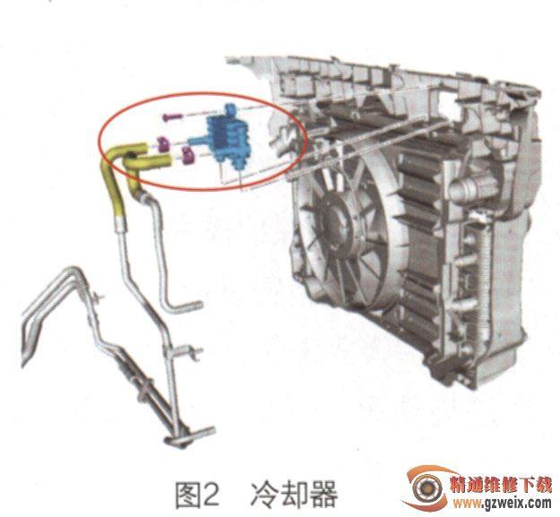 剖析福特锐界2.0T新技术高清图片