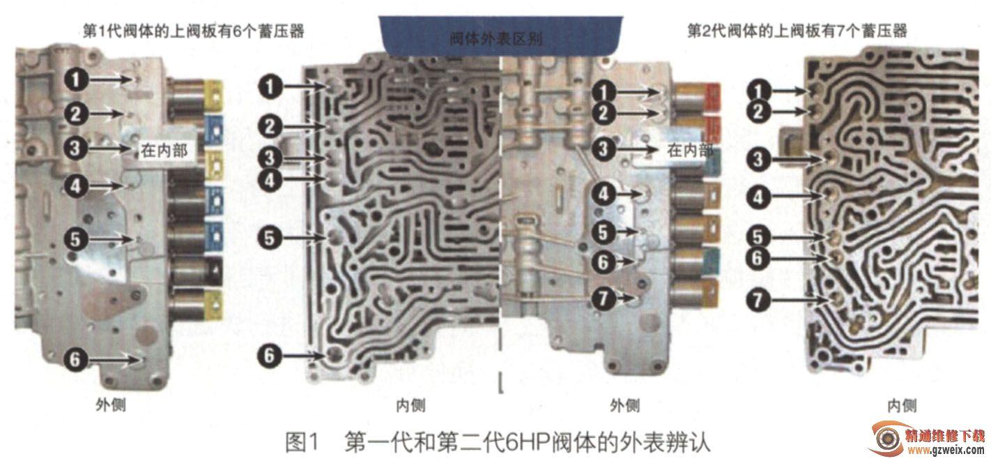 通维修下载 文档资料 汽车技术 汽车维修 宝马维修实例  而且阀体内部图片