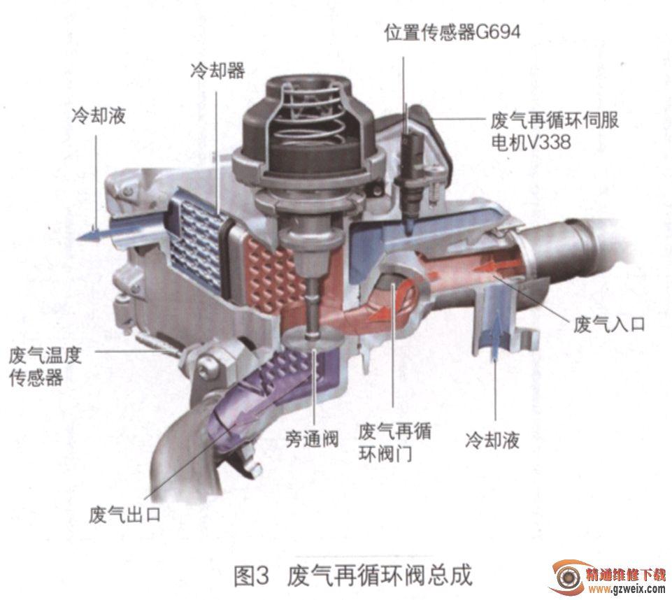 奥迪q7废气阀更换步骤