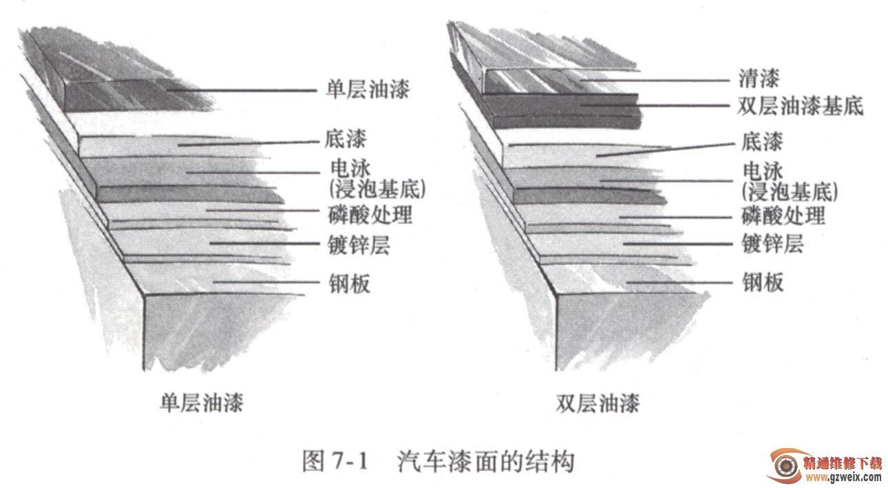 复合材料结构修理