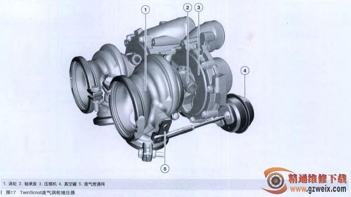 剖析宝马f10 m5汽车s63发动机技术(中)图片